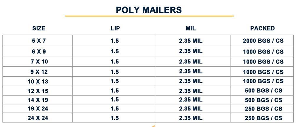 Poly-Kraft-Items1